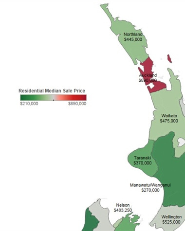 Housing in Northland: average sale prices, median days to sell, and the National House Price Index